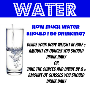 Water Consumption rules